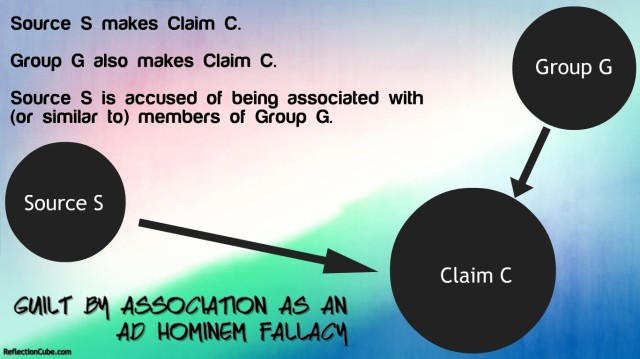 guilt by association ad hominem fallacy illustration