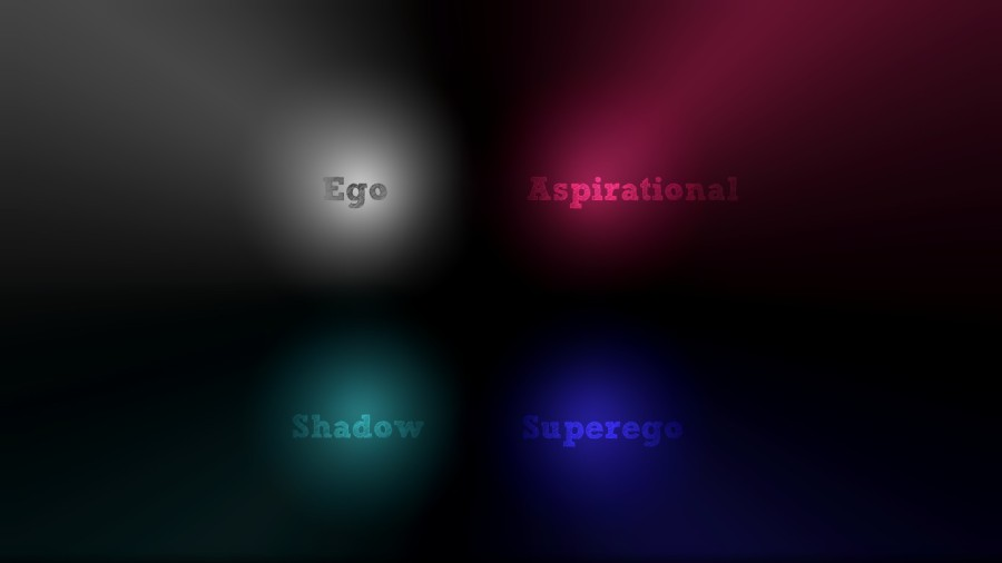 Ego, shadow (unconscious), aspirational (subconscious), and superego image
